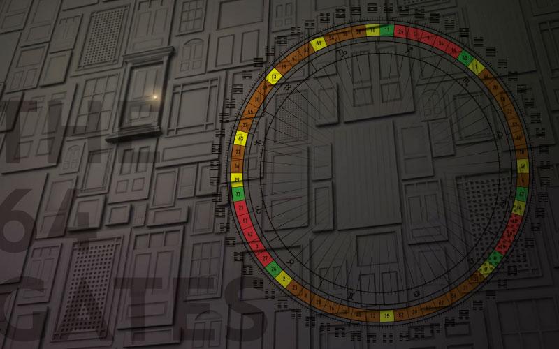 Gate 5 - Human Design