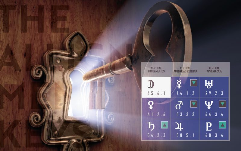 The Allignment Keys